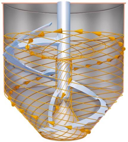 Strömungsgrafik des KoneSlid-Mischers