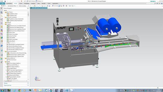 Digital Twin Siemens