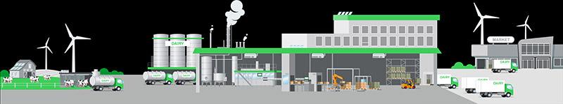 Molkerei 4.0: Transparenz vom Erzeuger bis ins Supermarktregal
