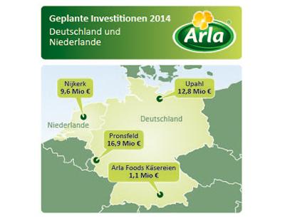 Arla Investitionsprogramm