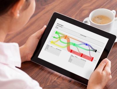 Reporting- und Analysesoftware Zenon Analyzer
