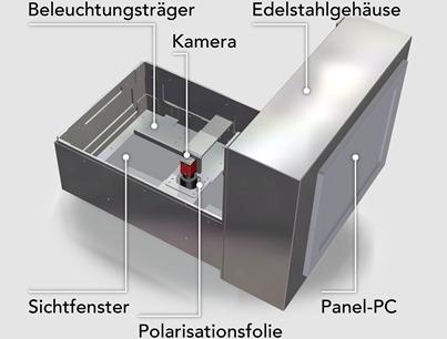 2D-Formenleerkontrolle von Bi-Ber