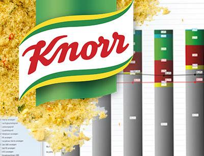 Als größte Marke Unilevers ist Knorr weltweit in über 100 Ländern vertreten.