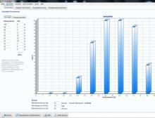 Softwaretool VLT® Energy Box 2.1
