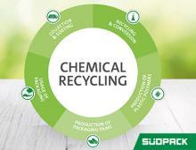 Gemeinsam zur Kreislaufwirtschaft mit chemischem Recycling